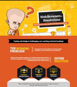 Web Browsers & Resolutions